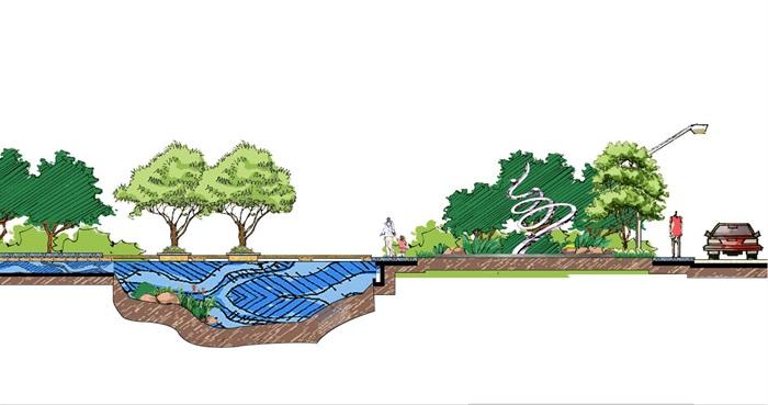 某公园景观剖面图psd分层素材[原创]