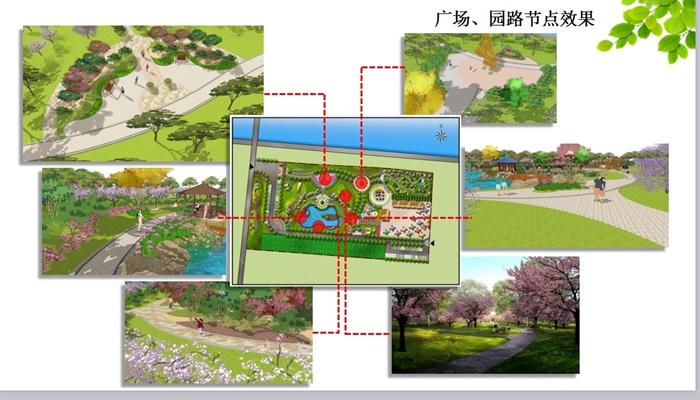 生态农庄ppt文本(7)
