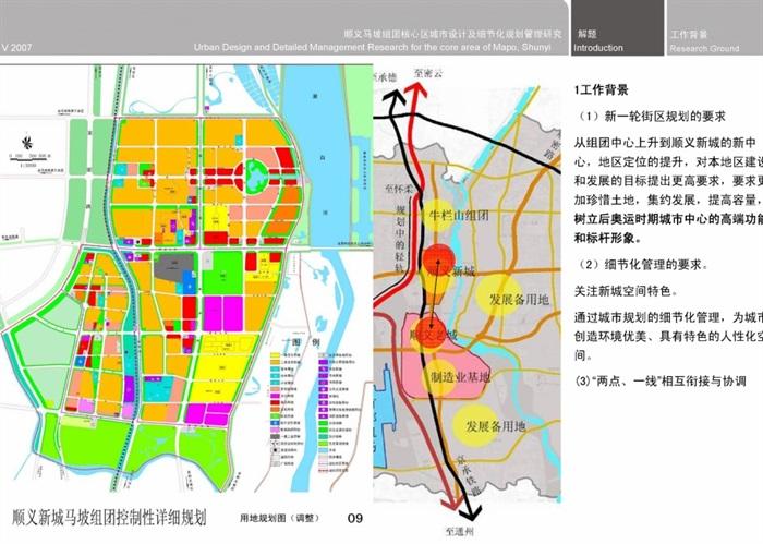 顺义新城马坡核心区城市设计pdf方案[原创]图片