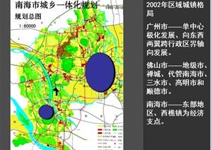 现代狮山新城详细规划设计ppt方案