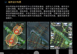 婺城新区中心区城市设计ppt方案