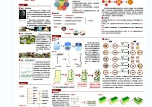 某毕业设计城市中心设计jpg方案