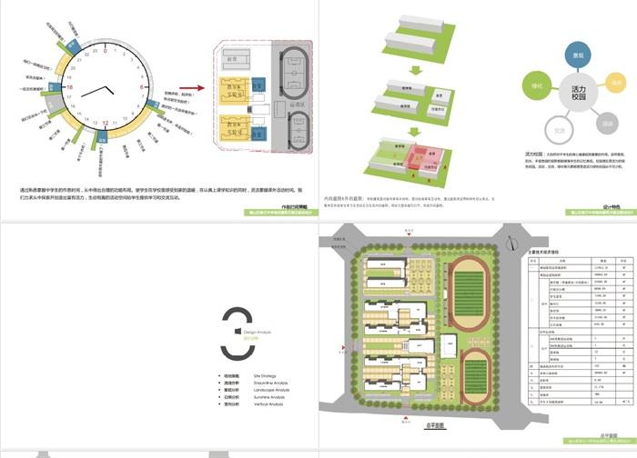 九年一贯制中小学设计全套cad、jpg及pdf方案资料