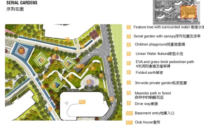 大连汉斯住宅小区景观设计ppt方案[原创]图片