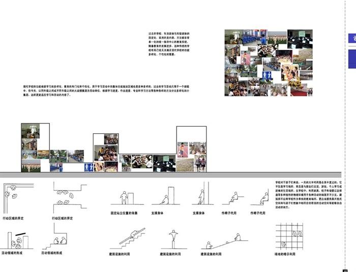 某小学详细整体景观设计jpg方案(5)