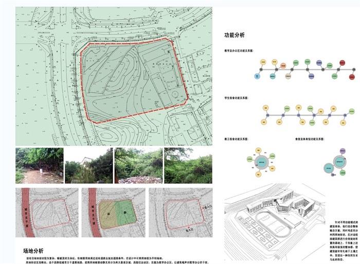 某小学详细整体景观设计jpg方案(4)