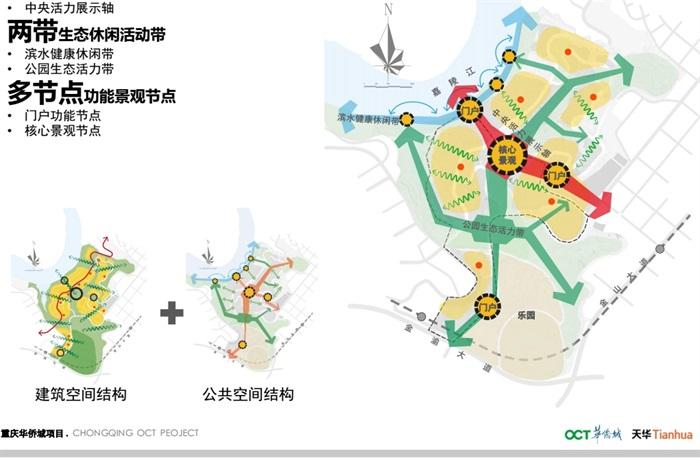重庆华侨城总体规划及大一期建筑设计pdf方案[原创]图片