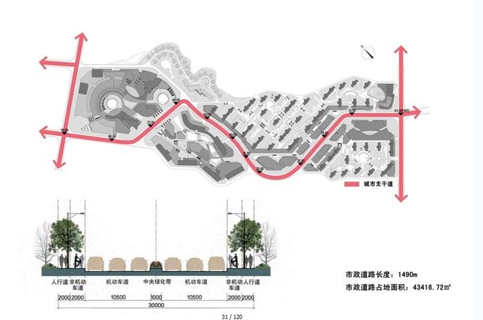 现代城市综合体项目规划方案(120页)(2)