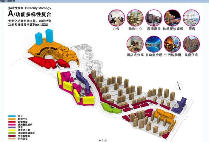 现代城市综合体项目规划方案(120页)(3)