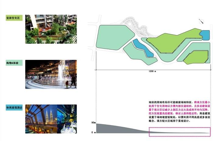 现代城市综合体项目规划方案(120页)(4)