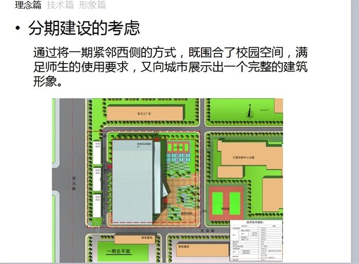西安交大文体中心方案ppt方案文本(3)