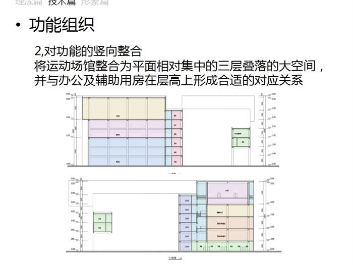 西安交大文体中心方案ppt方案文本(6)