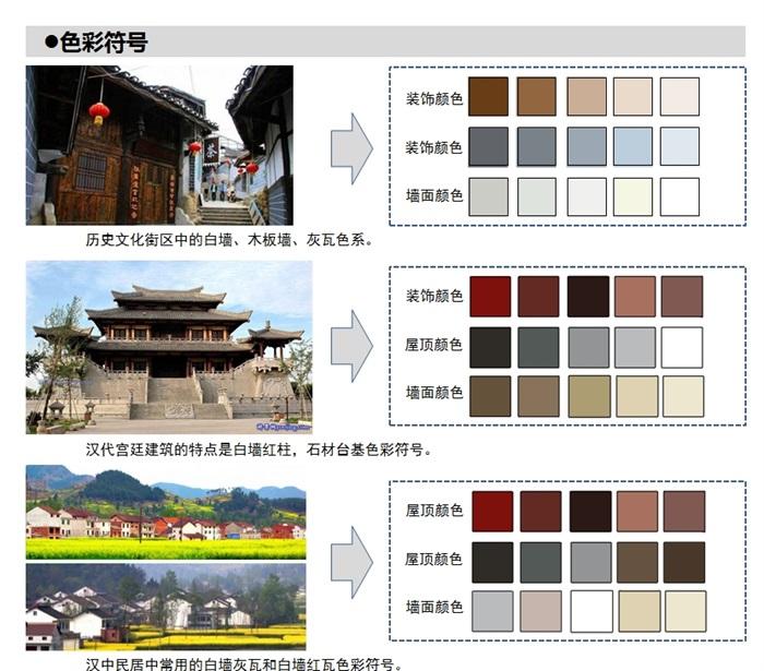 某省高清城乡特色原创典型区域研究设计风貌色彩ppt方案[建筑]包装设计与v高清文本图片