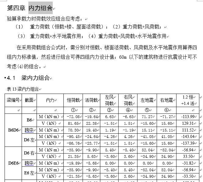 某公司六层框架结构办公楼建筑设计及结构计算书-4521平(15)
