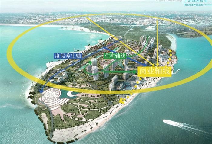 某城市渔人码头景观设计方案高清文本