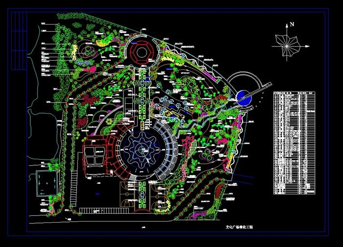 規劃廣場景觀規劃廣場設計 資料附件目錄: #文化廣場綠化工程總平面圖