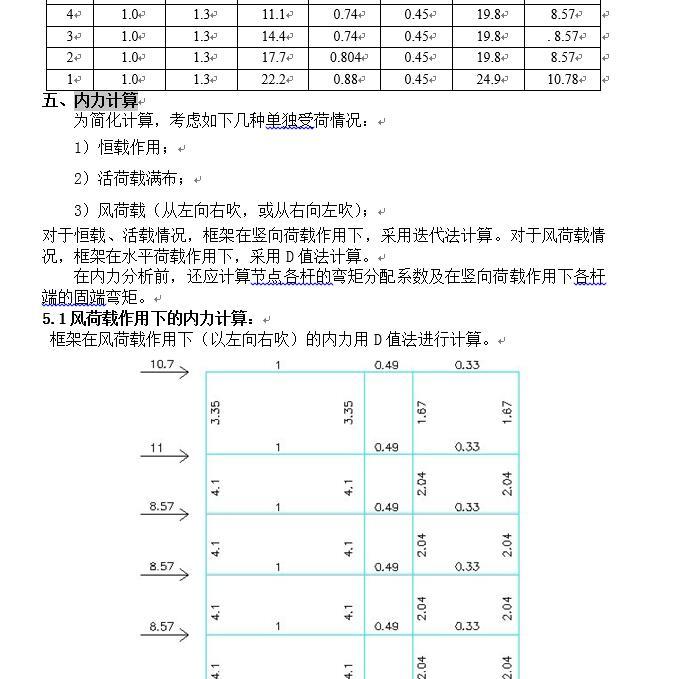 六层钢框架办公楼设计(含计算书建筑结构图)(14)