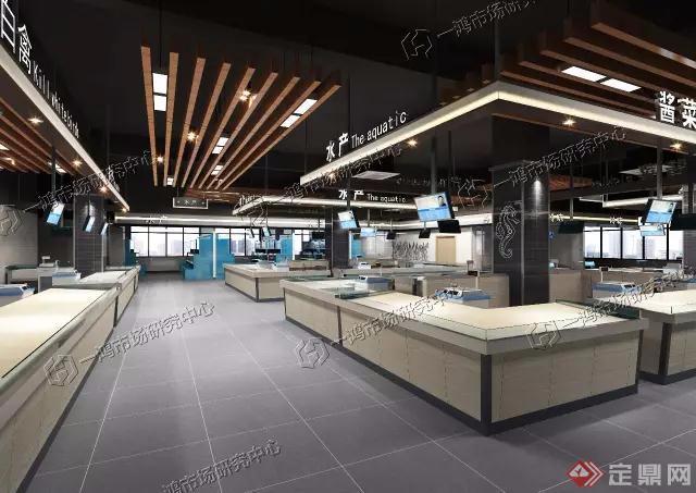 农贸市场设计方案_农贸市场设计图片