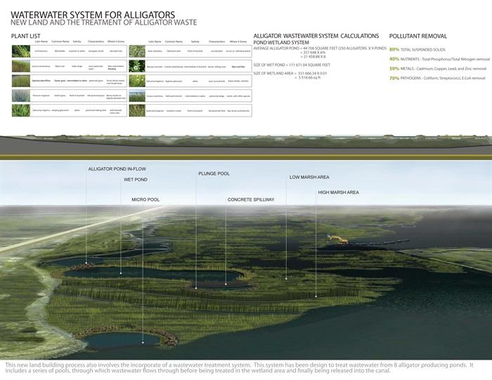 某现代国外公园景观设计高端设计jpg图纸资料