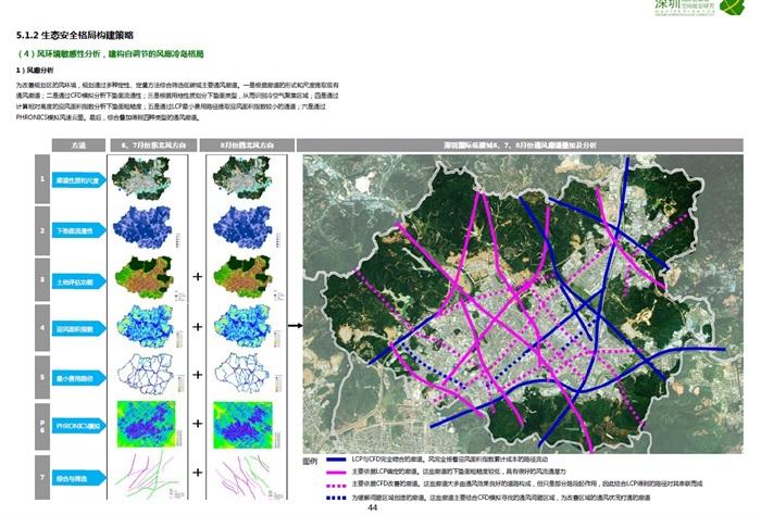 深圳国际低碳城空间规划设计方案高清文本2014-2020(1)