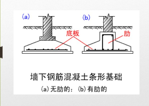 桩基础施工要点ppt文本(5)