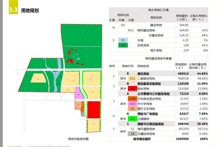 某田园康养小镇概念规划设计方案高清文本