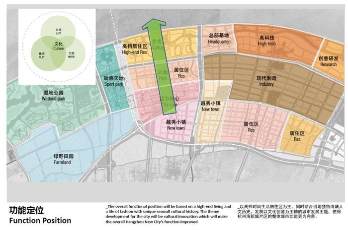 商业圈地块板块分区规划和城市设计方案高清文本[原创]