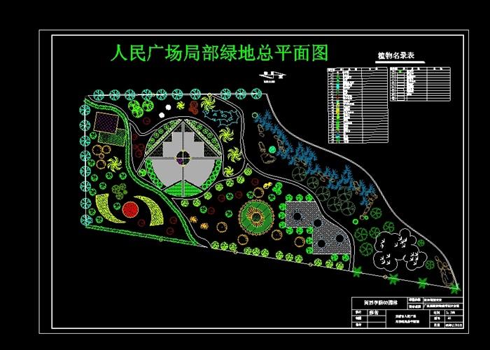 規劃廣場景觀規劃廣場設計 資料附件目錄: 人民廣場局部綠地總平面圖