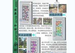 全套毕业设计小区规划设计方案