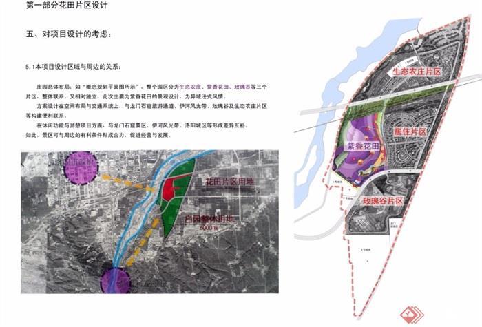 现代观光旅游农业园景观规划设计pdf方案