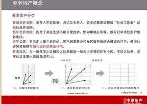 养老地产详细研究pdf报告