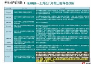 某养老产业项目开发模式专题研究pdf报告
