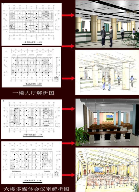 某局一至六层室内办公空间装饰设计施工图(含cad图及jpg排版文本)