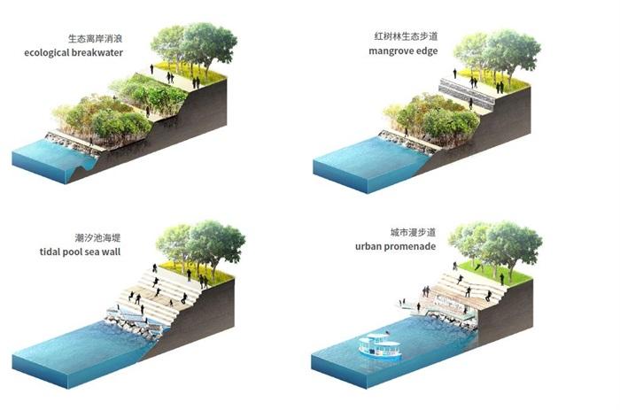 马来西亚森林城市城市设计(8)