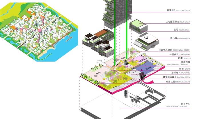 马来西亚森林城市城市设计(11)