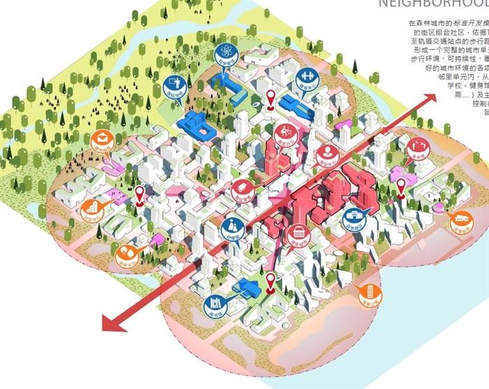 马来西亚森林城市城市设计(12)
