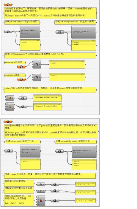 Grasshopper運算器教程(2)