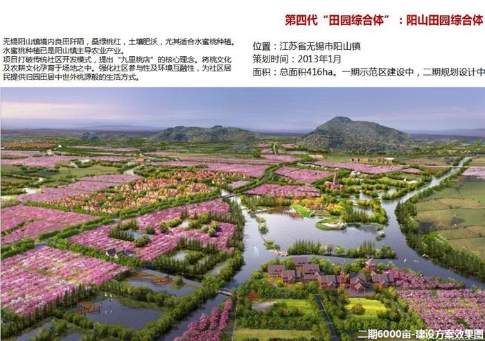 10套农业生态乡村旅游度假康养小镇田园综合体案例(2)