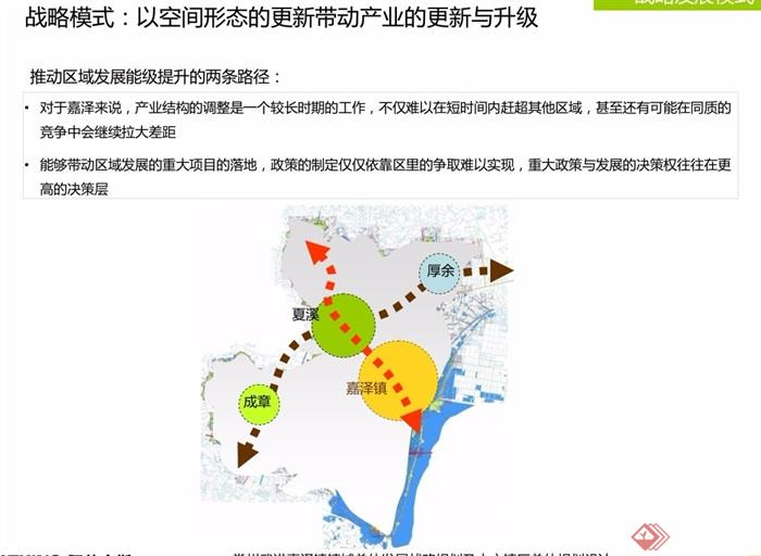 某详细武进嘉泽镇战略规划及城市设计pdf方案