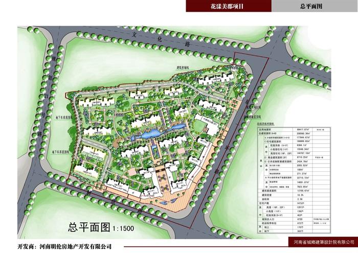 某现代住宅小区建筑及景观设计方案文本