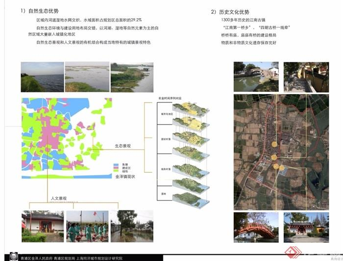 某详细青浦区金泽镇新镇区控制性详细规划设计pdf方案