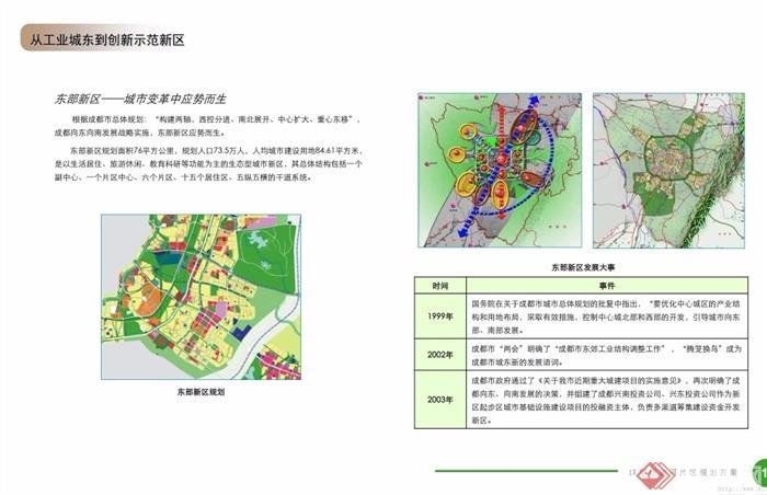 成都洪河片区整体规划pdf方案