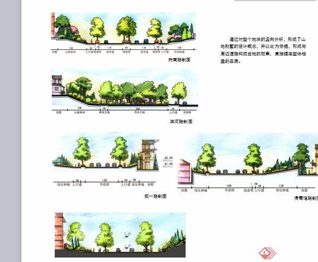 某漫步别墅区住宅景观设计ppt方案[原创]图片