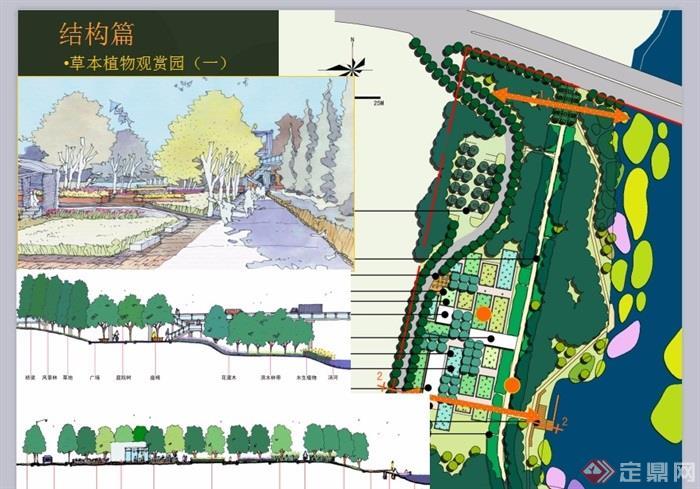 某河两岸带状公园景观规划设计ppt方案[原创]图片