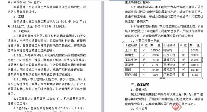 北京某城建大厦工程施工组织设计方案说明