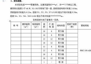 广州某工程第三方检测方案word文本