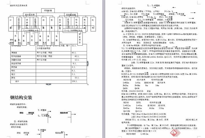 某机场扩建工程屋面钢结构工程施工组织设计方案word文本