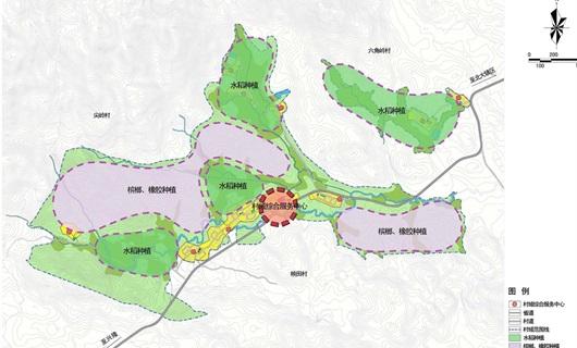 某村庄总体规划图