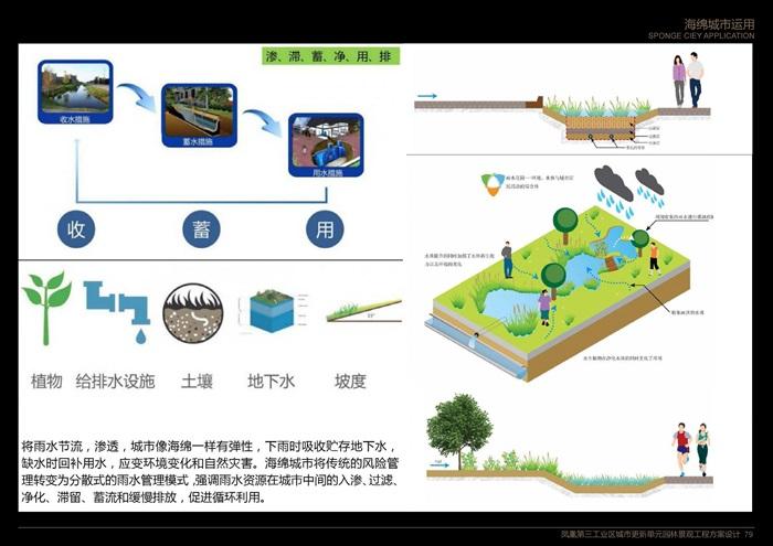 鳳凰第三工業區更新單元園林景觀工程-images(4)
