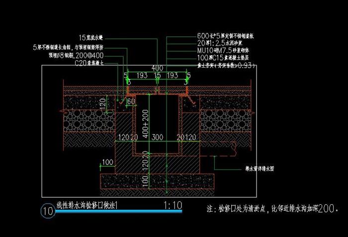 排水沟、雨水口做法(5)
